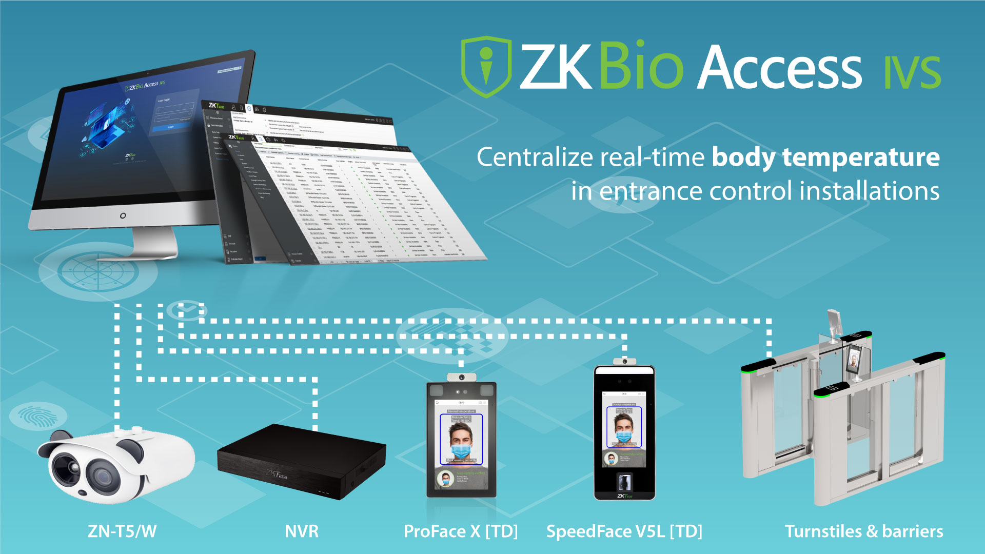 Access Control Turnstiles with Mask Detection & Temperature Screening, ZKBioAccess IVS Access Control Software with temperature detection,