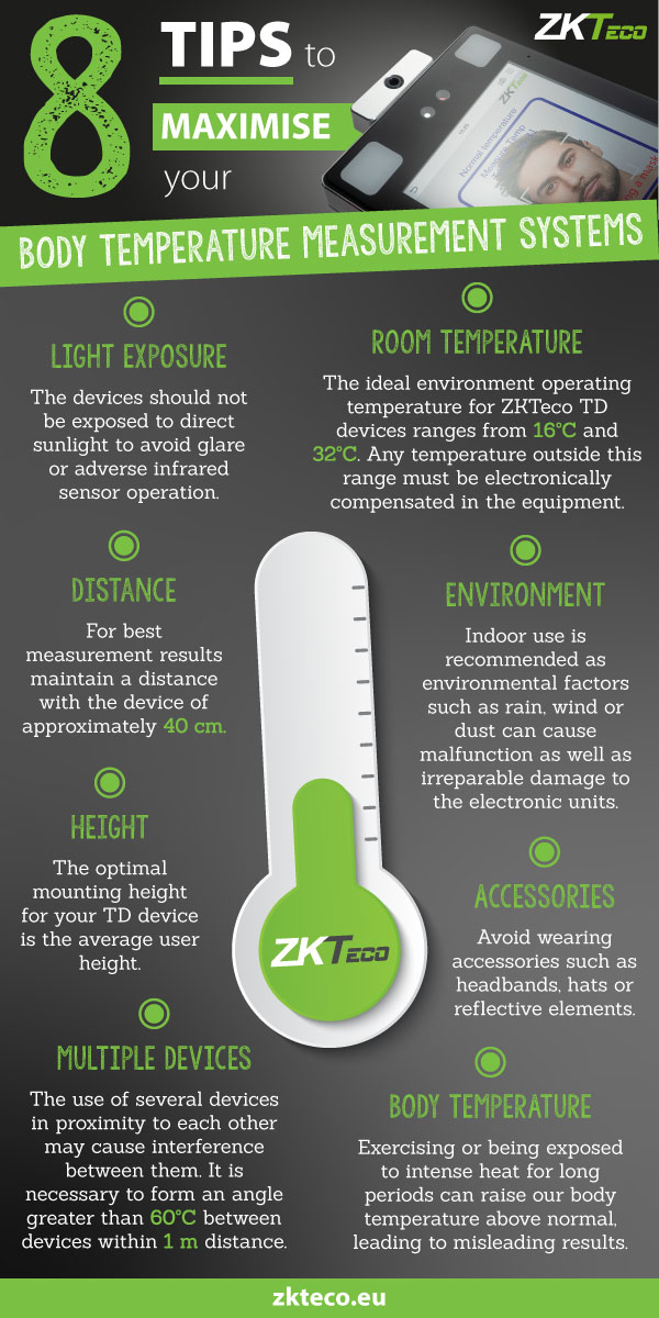 Tips to maximise your body temperature measurement systems