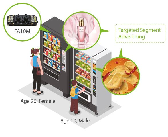 Case study Japan vending machine diagram ZKTeco