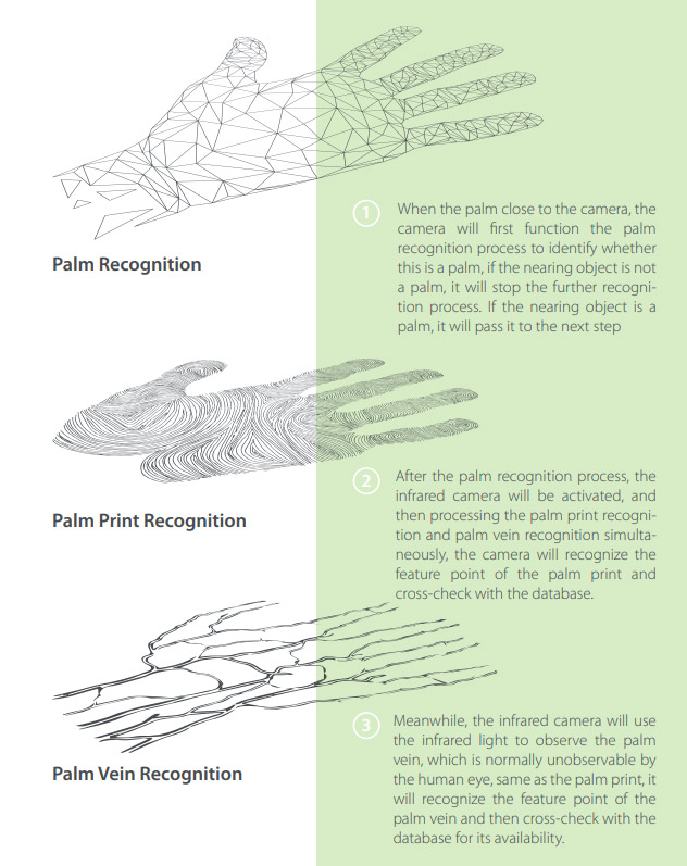 palm recognition, palm print recognition, palm vein, palm reading, palm biometrics scanner, palm biometrics access, zkteco europe, zkteco, palm vein technology, palm vein scan, biometrics, access control, ZKTeco Europe Palm recognition biometrics powered