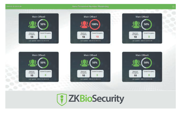 ZKBioSecurity ZKTeco's access control terminal People Counting System