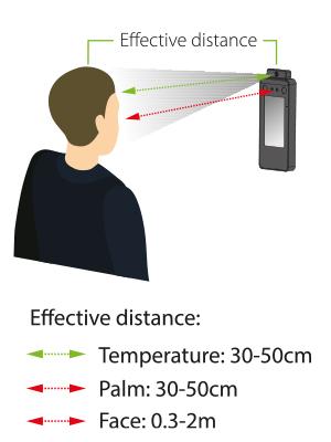 SpeedFace RFID, SpeedFace RFID TD, touchless biometrics access control terminal